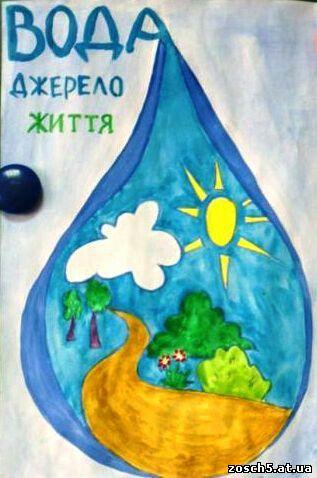 Екологічний конкурс вода джерело життя